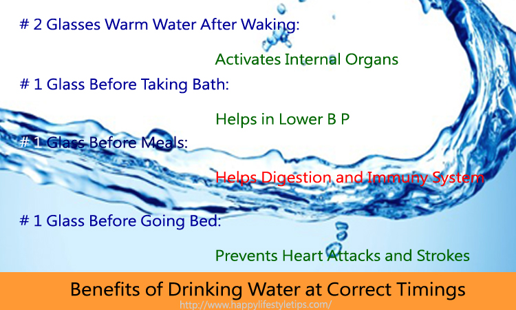 Water Health benefits